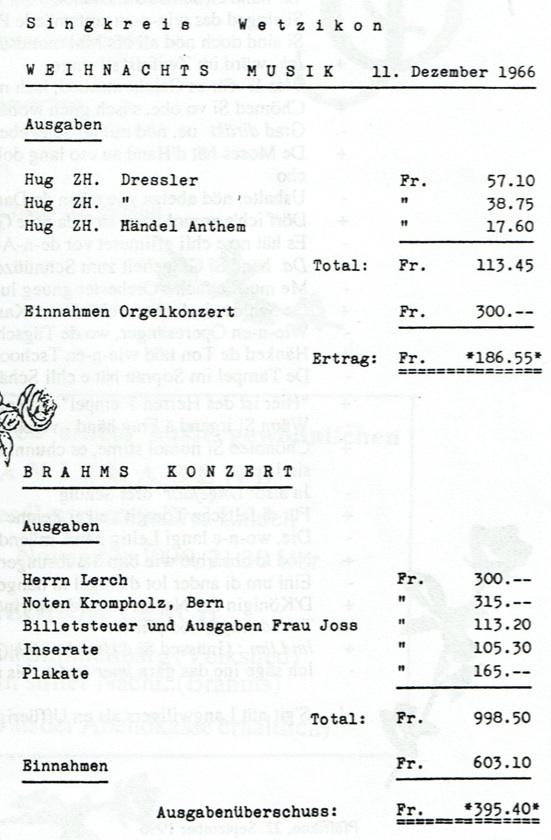 Buchhaltung 1966